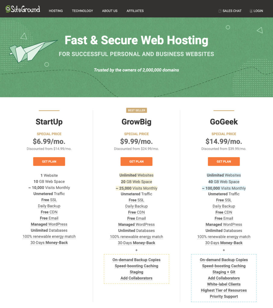 Siteground Best Web Hosting